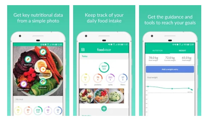 Foodvisor, application foodtech décryptage alimentaire