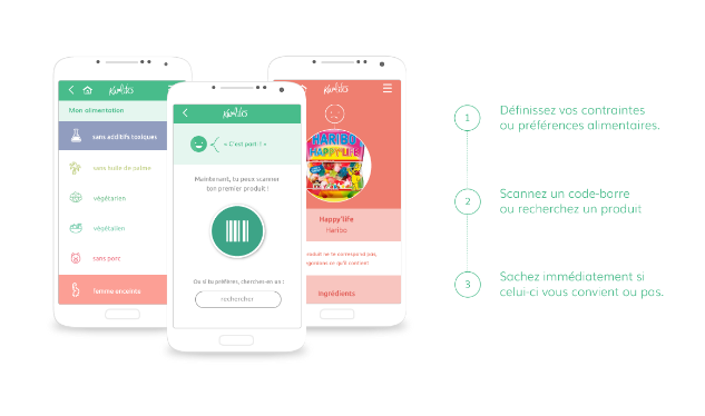 application kwalito décryptage alimentaire