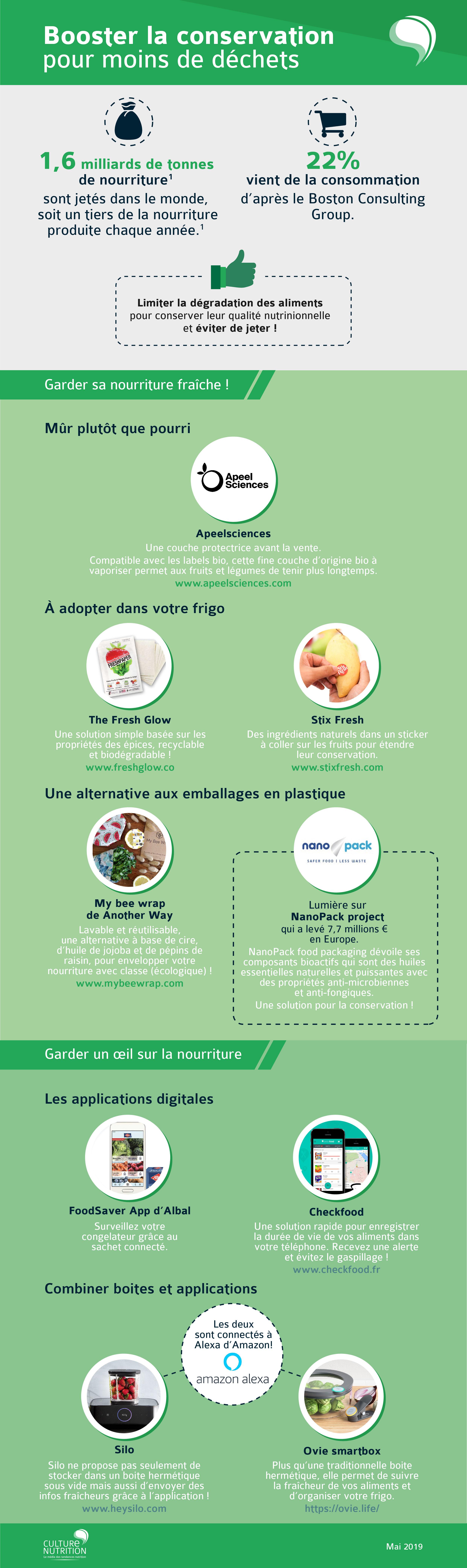 infographie sur la conservation des aliments