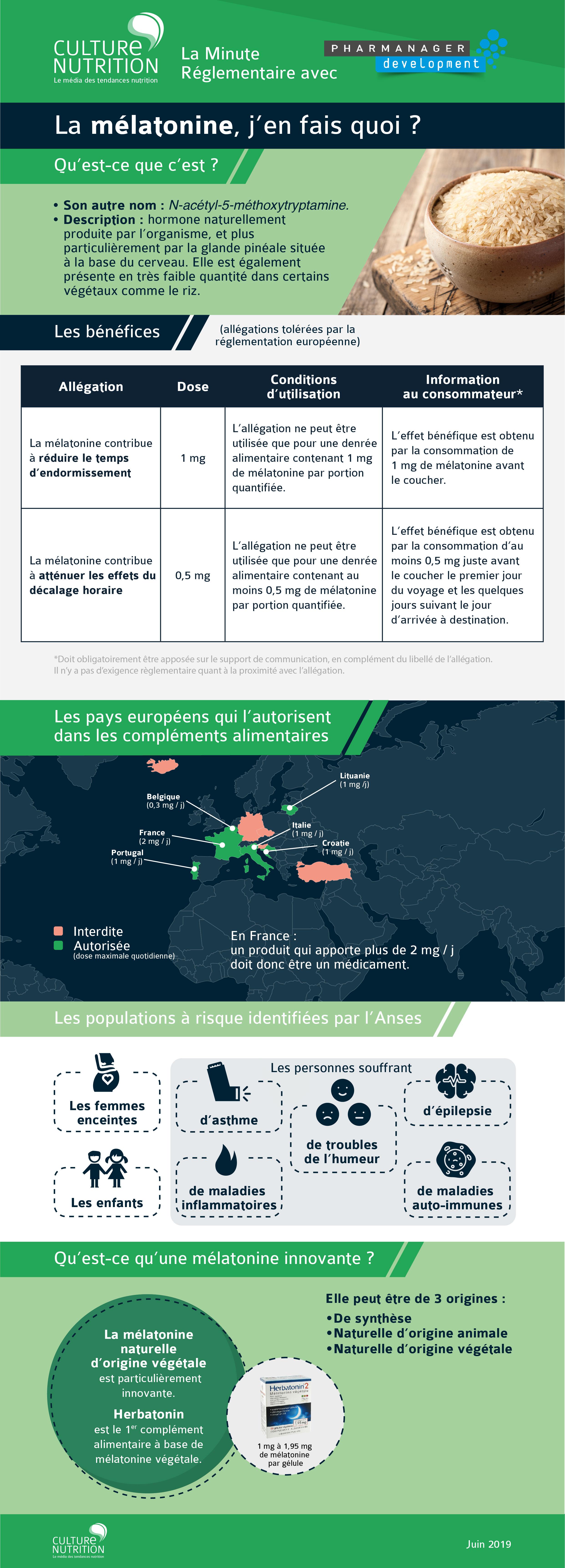 infographie réglementation sur la mélatonine