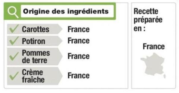 leclerc origine produits